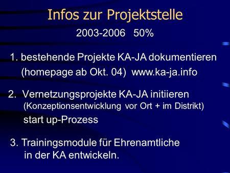 Infos zur Projektstelle 2003-2006 50% 2. Vernetzungsprojekte KA-JA initiieren (Konzeptionsentwicklung vor Ort + im Distrikt) start up-Prozess 1. bestehende.