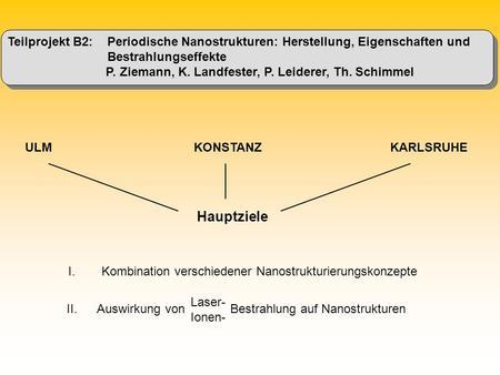 Teilprojekt B2: Periodische Nanostrukturen: Herstellung, Eigenschaften und Bestrahlungseffekte P. Ziemann, K. Landfester, P. Leiderer, Th. Schimmel ULM.