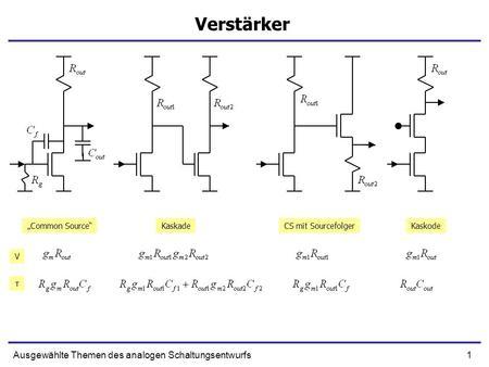 1Ausgewählte Themen des analogen Schaltungsentwurfs Verstärker Common SourceKaskadeCS mit SourcefolgerKaskode V τ