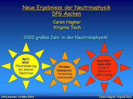 DPG Aachen, 10.März 2003Caren Hagner, Virginia Tech Neue Ergebnisse der Neutrinophysik DPG Aachen 2002 großes Jahr in der Neutrinophysik! April: SNO Flavoränderung.