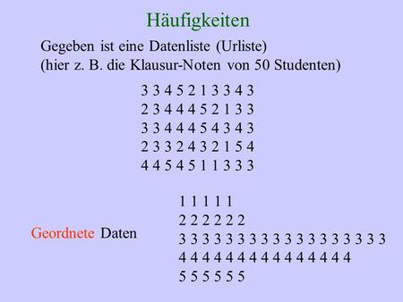 Häufigkeiten Gegeben ist eine Datenliste (Urliste) (hier z. B. die Klausur-Noten von 50 Studenten) 3 3 4 5 2 1 3 3 4 3 2 3 4 4 4 5 2 1 3 3 3 3 4 4 4 5.