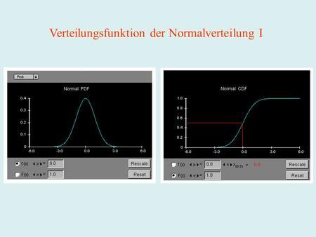 Verteilungsfunktion der Normalverteilung I. Verteilungsfunktion der Normalverteilung II.