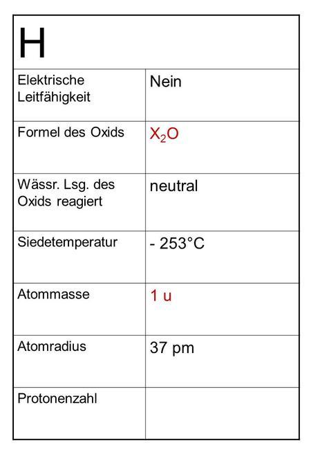 H Elektrische Leitfähigkeit Nein Formel des Oxids X2OX2O Wässr. Lsg. des Oxids reagiert neutral Siedetemperatur - 253°C Atommasse 1 u Atomradius 37 pm.