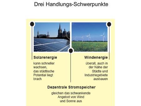 Drei Handlungs-Schwerpunkte. Solaranlagen auf - 70 Prozent der Dachflächen - 70 Prozent der Fassadenflächen - 3 Prozent der Ackerflächen und Windanlagen.