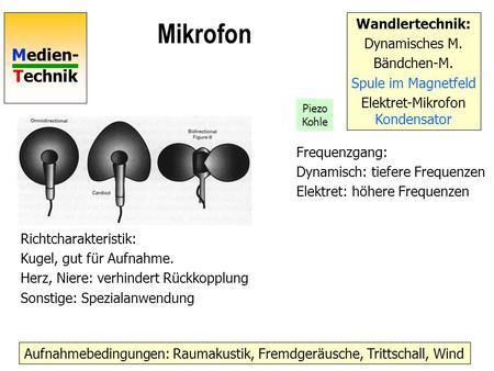 Medien- Technik Mikrofon Wandlertechnik: Dynamisches M. Bändchen-M. Spule im Magnetfeld Elektret-Mikrofon Kondensator Richtcharakteristik: Kugel, gut für.