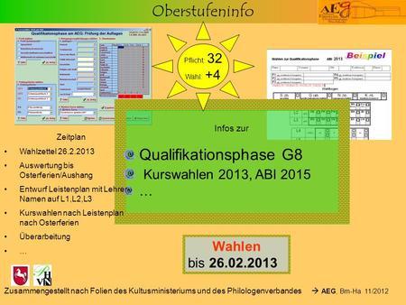 Oberstufeninfo Zusammengestellt nach Folien des Kultusministeriums und des Philologenverbandes AEG, Bm-Ha 11/2012 Infos zur Qualifikationsphase G8 Kurswahlen.